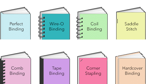 How to Bind Printing Products – Binding Options